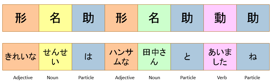 Japanese-structure3