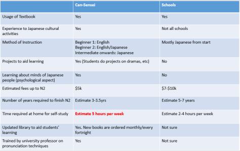 school-comparison